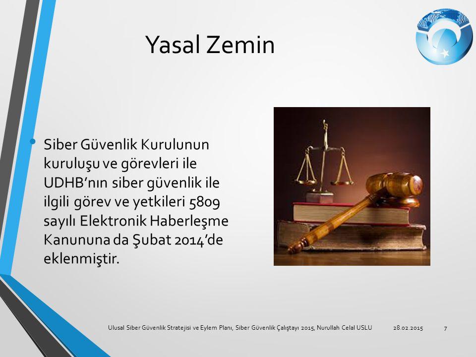 Yasal Zemin
