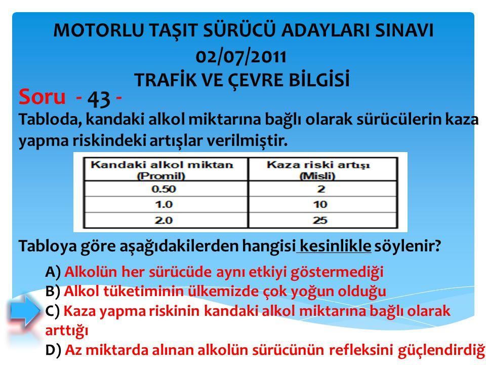 Soru - 43 - 02/07/2011 MOTORLU TAŞIT SÜRÜCÜ ADAYLARI SINAVI