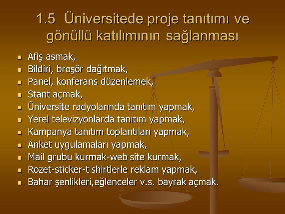1.5 Üniversitede proje tanıtımı ve gönüllü katılımının sağlanması