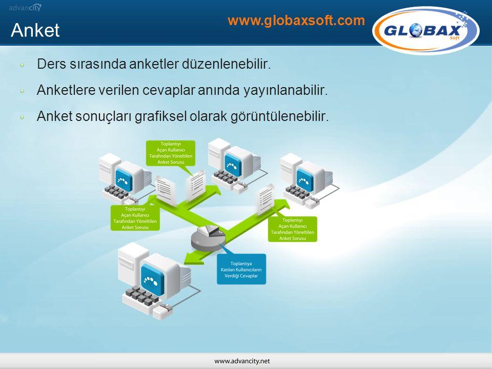 Anket www.globaxsoft.com Ders sırasında anketler düzenlenebilir.