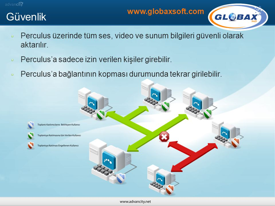 Güvenlik www.globaxsoft.com