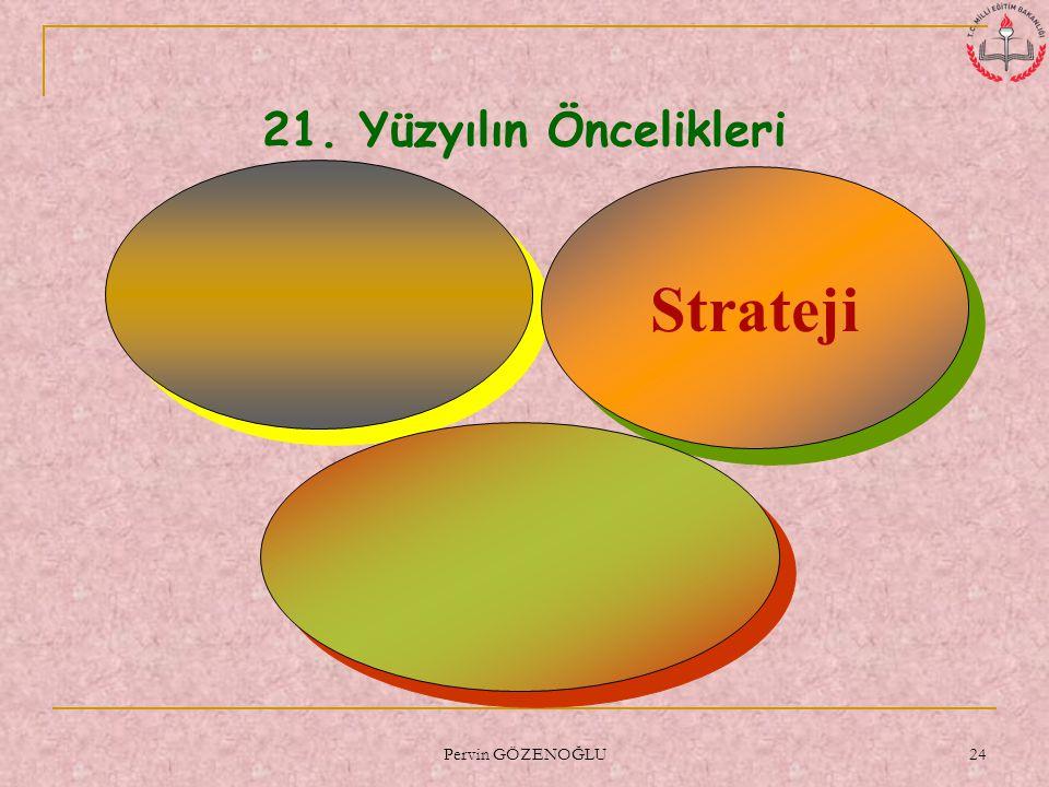 21. Yüzyılın Öncelikleri Strateji Pervin GÖZENOĞLU