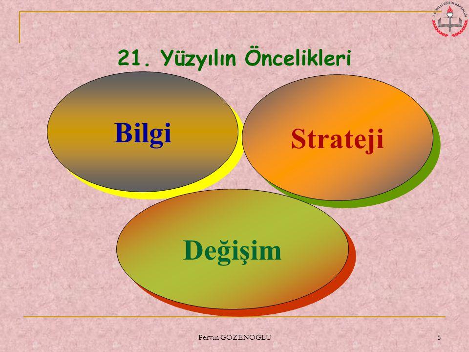 Bilgi Strateji Değişim