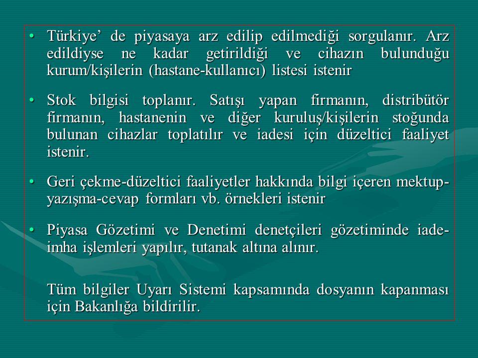 Türkiye' de piyasaya arz edilip edilmediği sorgulanır