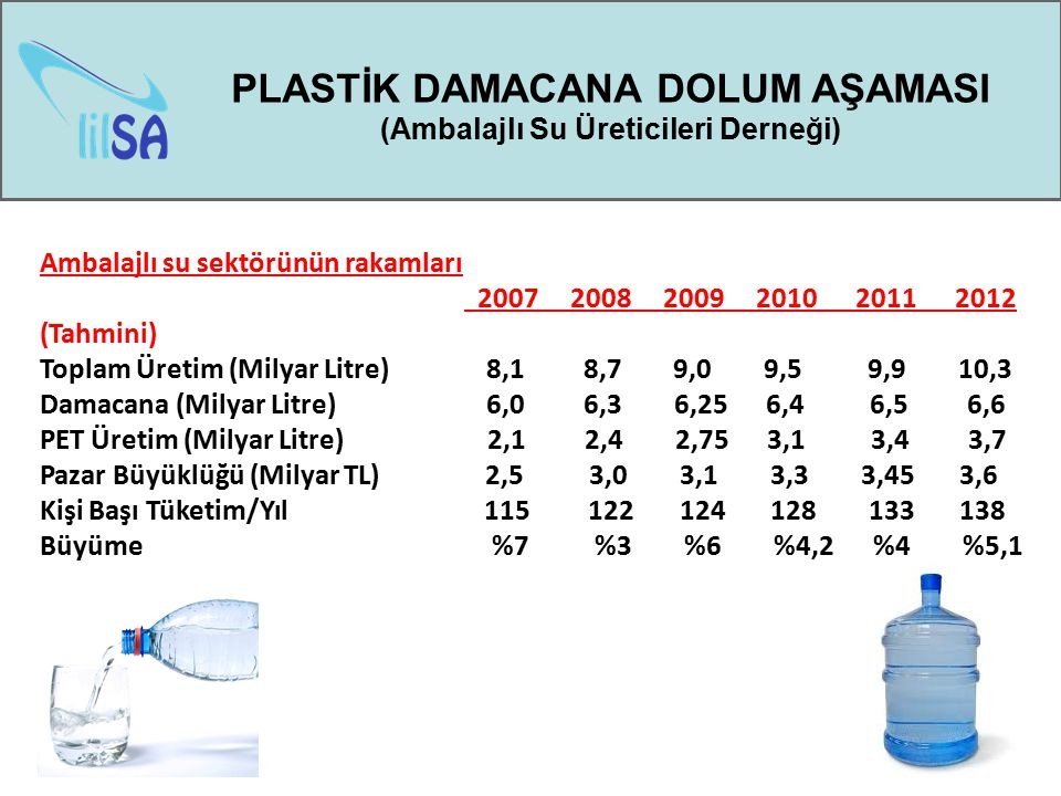 PLASTİK DAMACANA DOLUM AŞAMASI (Ambalajlı Su Üreticileri Derneği)