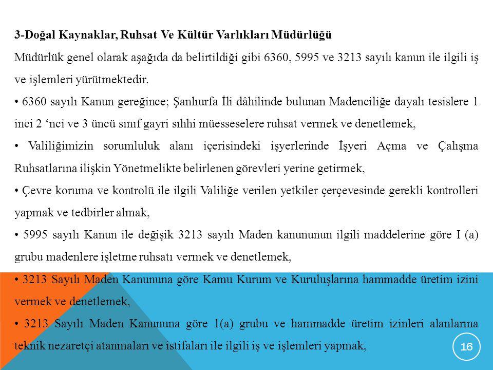 3-Doğal Kaynaklar, Ruhsat Ve Kültür Varlıkları Müdürlüğü