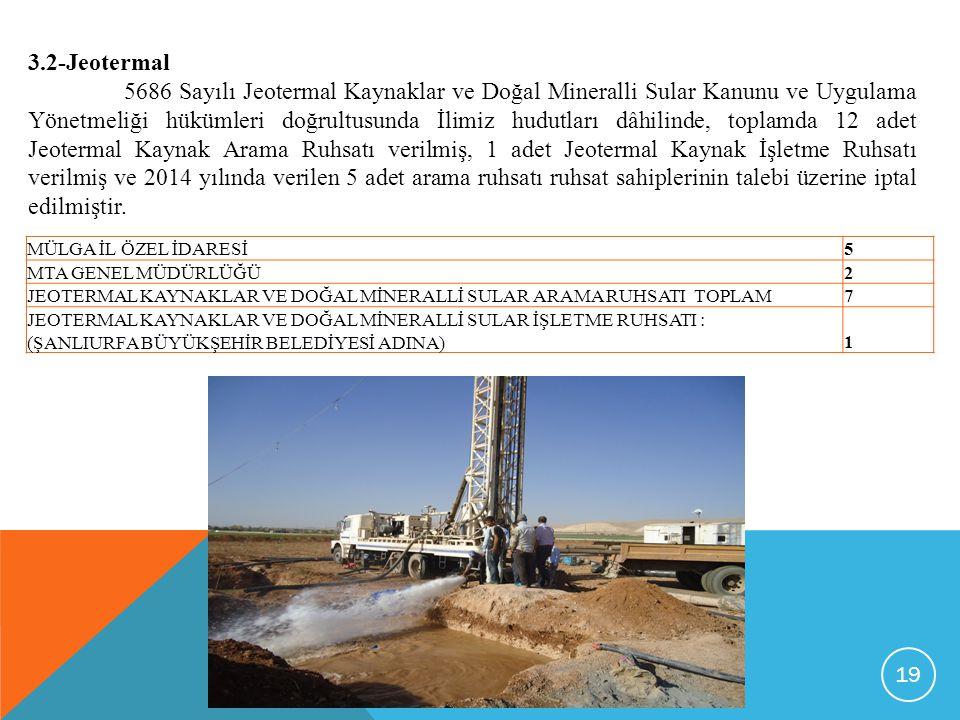 3.2-Jeotermal