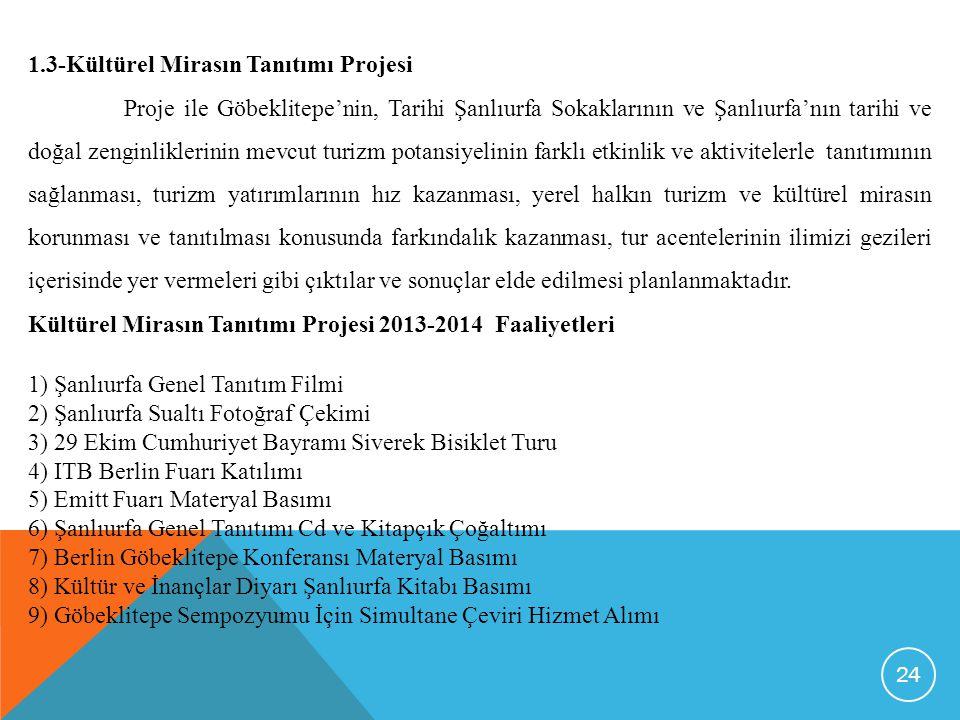 1.3-Kültürel Mirasın Tanıtımı Projesi
