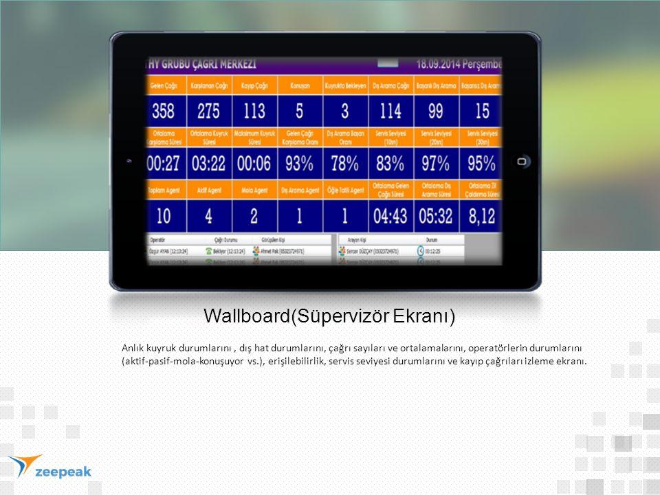 Wallboard(Süpervizör Ekranı)