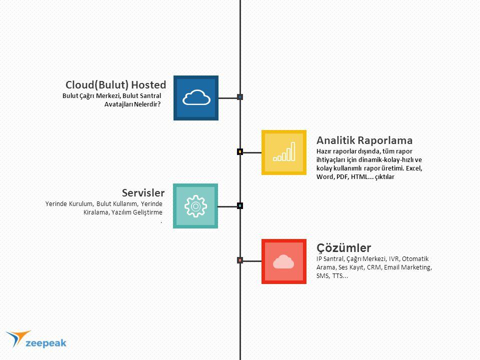 Cloud(Bulut) Hosted Analitik Raporlama Servisler Çözümler
