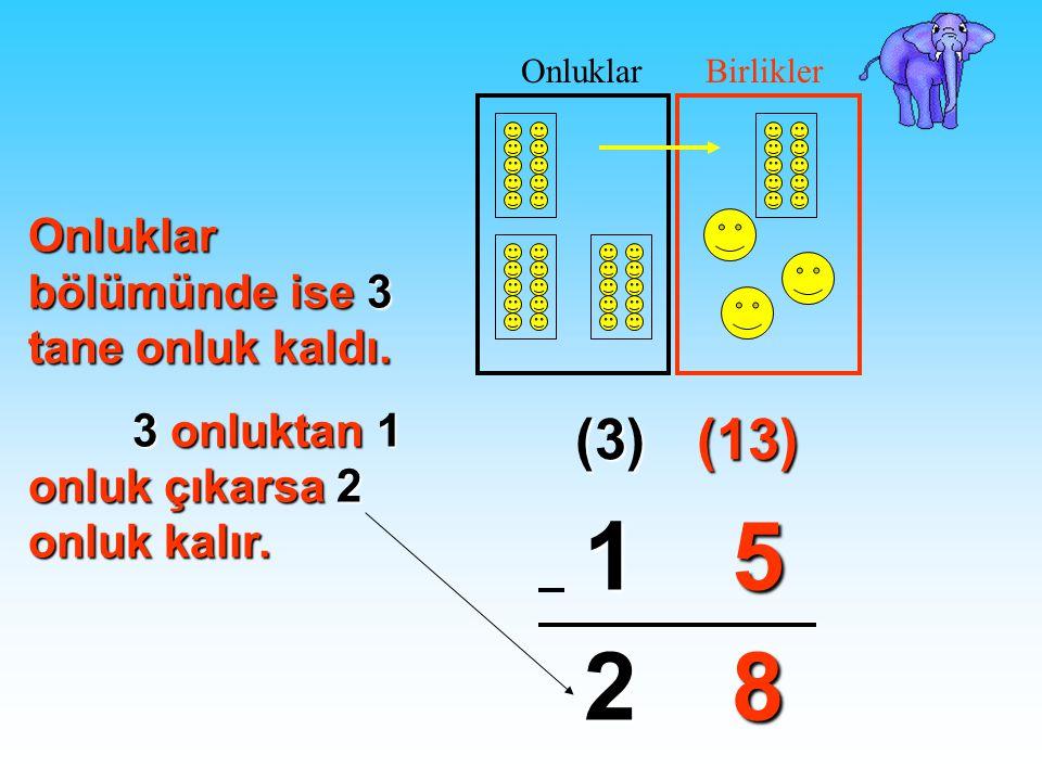 1 5 2 8 (3) (13) Onluklar bölümünde ise 3 tane onluk kaldı.