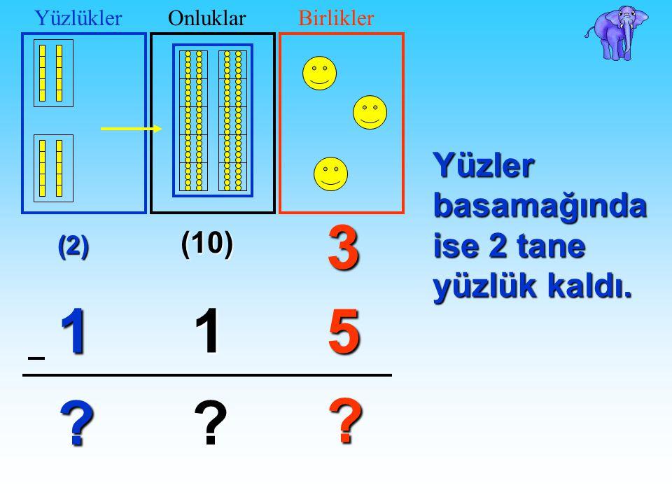 3 1 1 5 Yüzler basamağında ise 2 tane yüzlük kaldı. (10) (2)