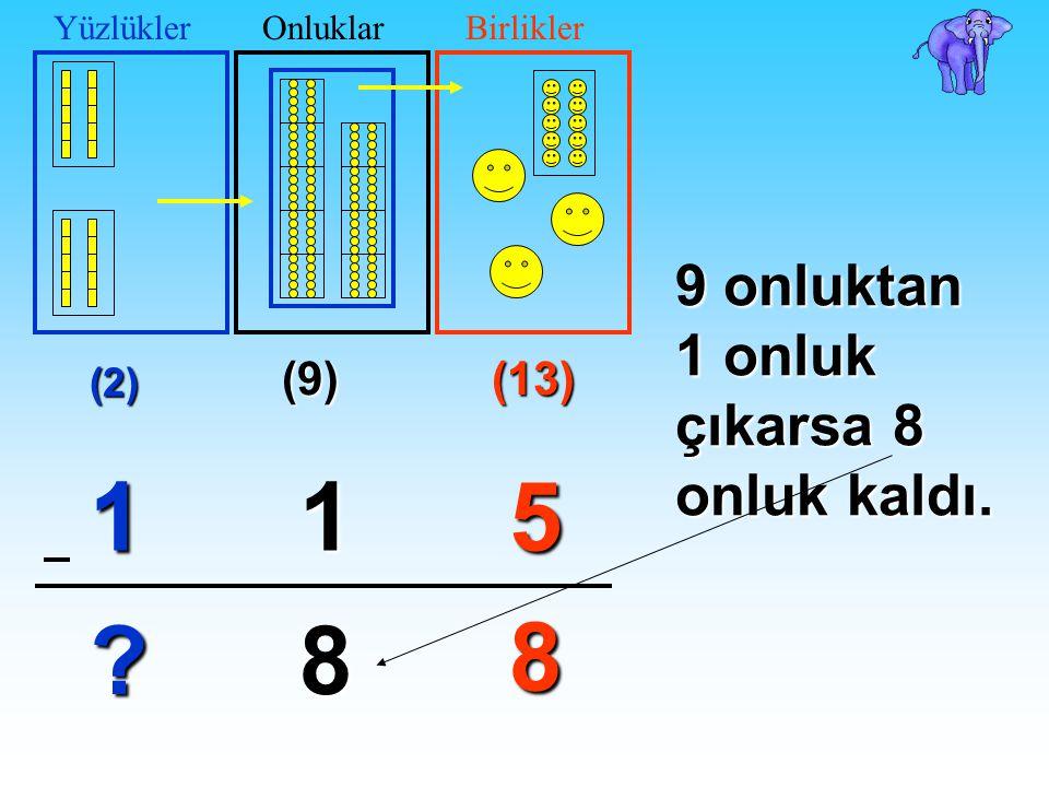 1 1 5 8 8 9 onluktan 1 onluk çıkarsa 8 onluk kaldı. (9) (13) (2)