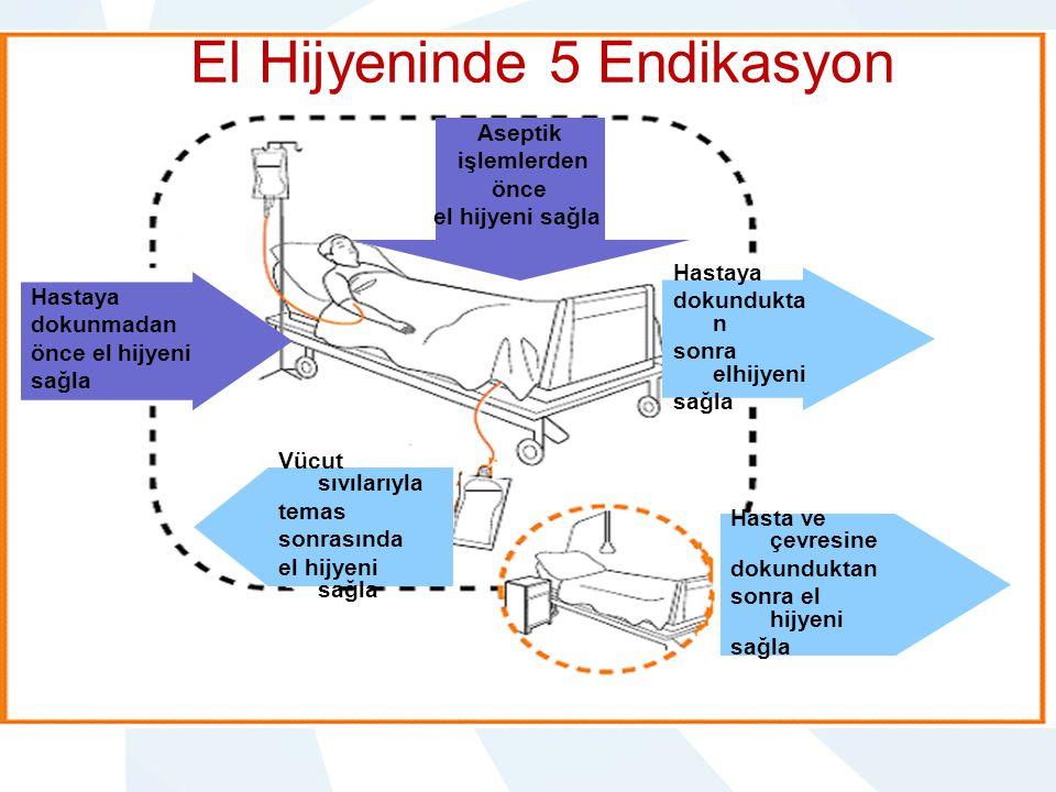 El Hijyeninde 5 Endikasyon