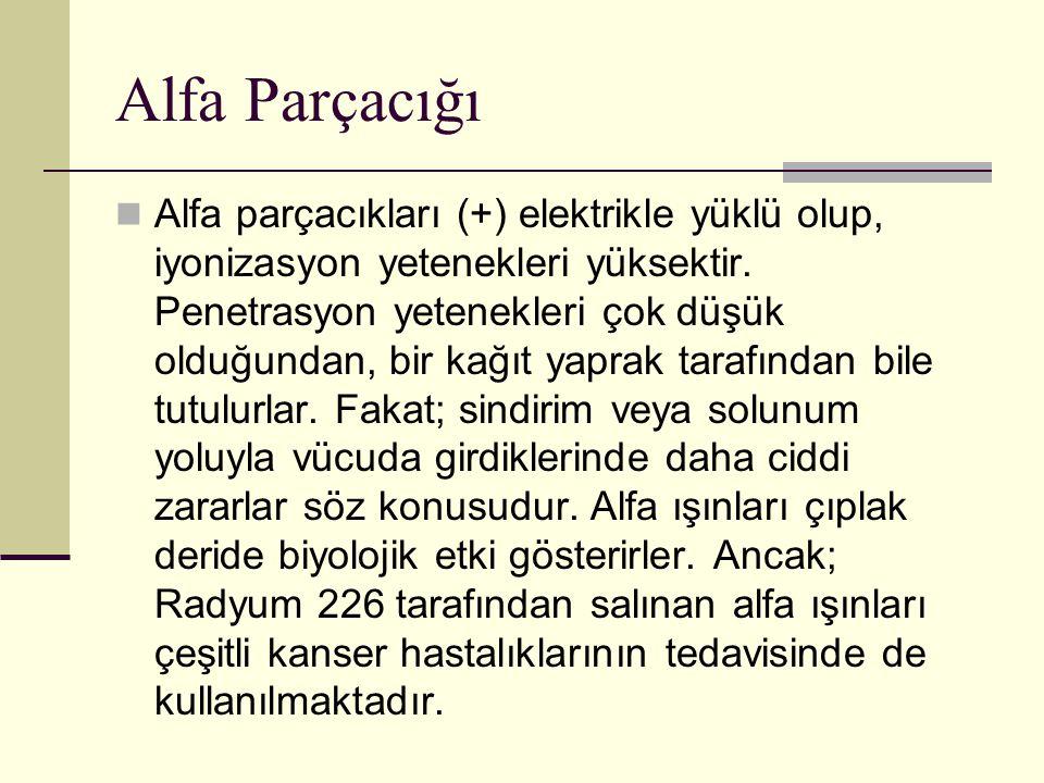 Alfa Parçacığı