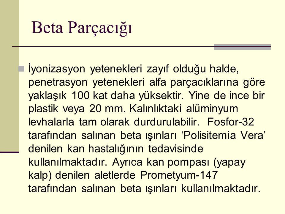Beta Parçacığı