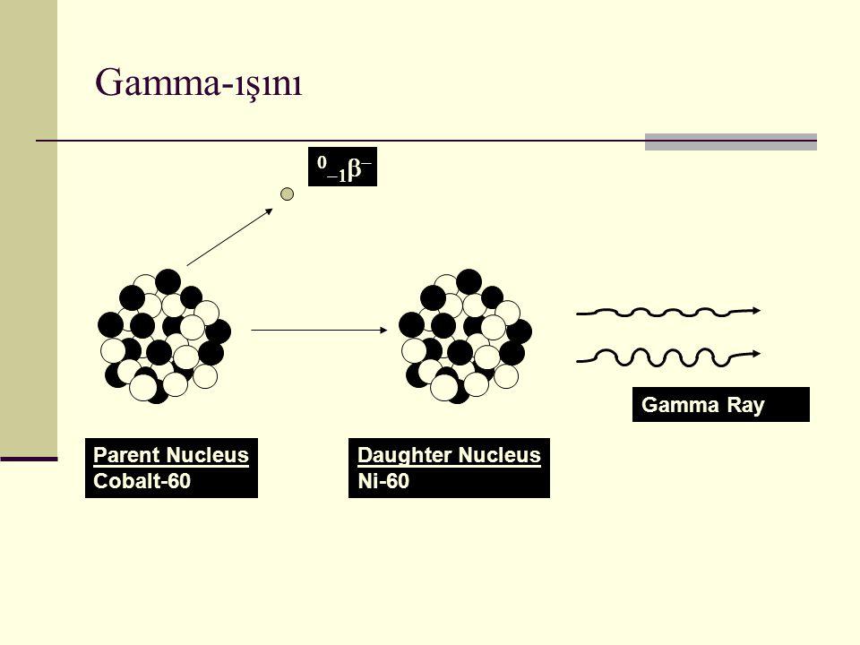Gamma-ışını 0-1b- Gamma Ray Parent Nucleus Cobalt-60 Daughter Nucleus