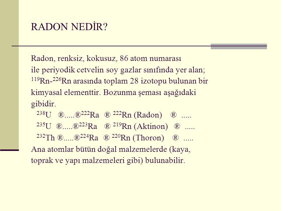 RADON NEDİR Radon, renksiz, kokusuz, 86 atom numarası