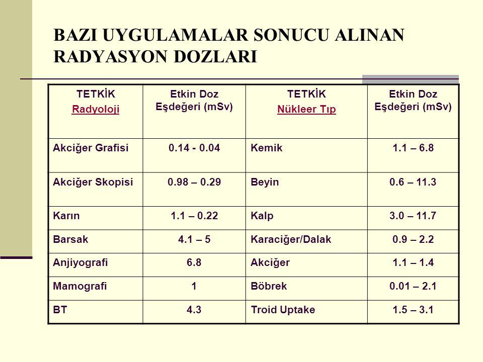 BAZI UYGULAMALAR SONUCU ALINAN RADYASYON DOZLARI