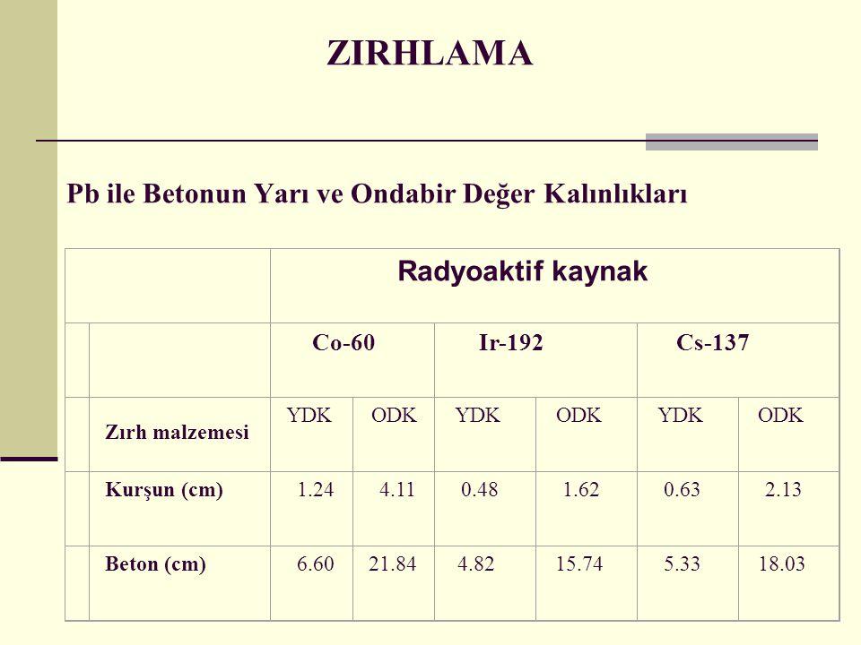 ZIRHLAMA Pb ile Betonun Yarı ve Ondabir Değer Kalınlıkları