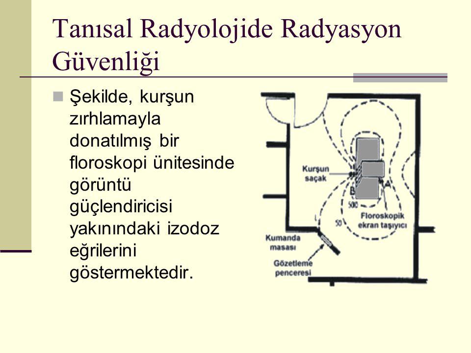 Tanısal Radyolojide Radyasyon Güvenliği