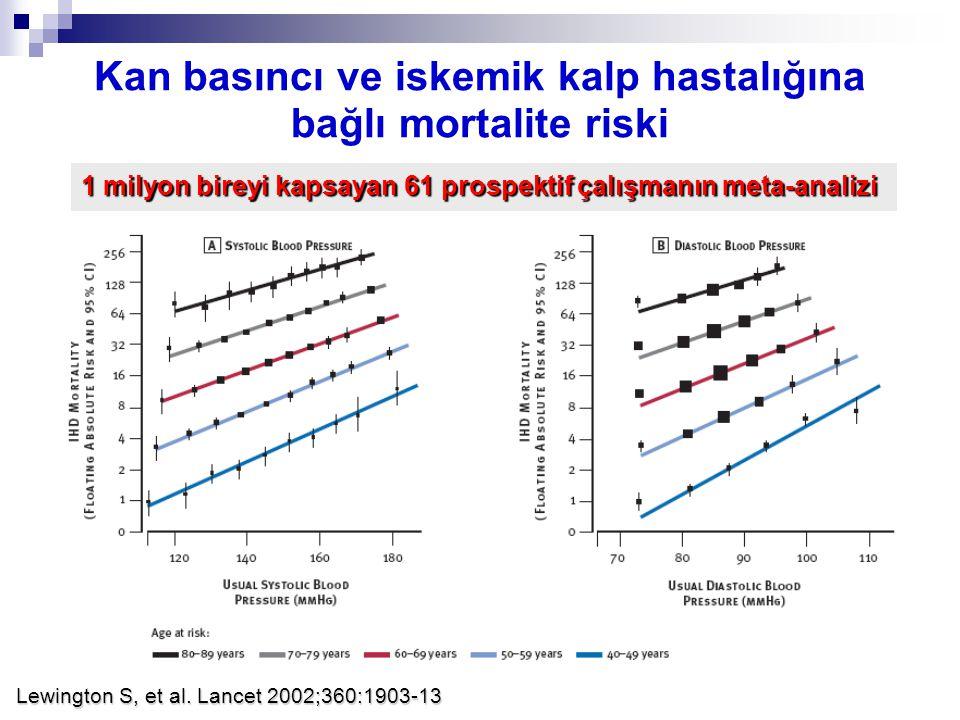 Kan basıncı ve iskemik kalp hastalığına bağlı mortalite riski