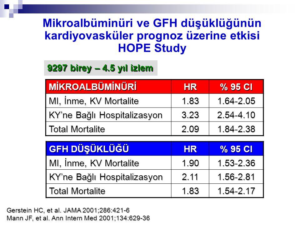 Mikroalbüminüri ve GFH düşüklüğünün kardiyovasküler prognoz üzerine etkisi HOPE Study