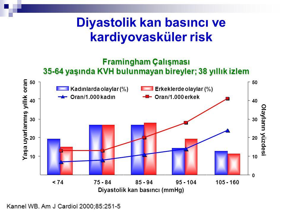 Diyastolik kan basıncı ve kardiyovasküler risk