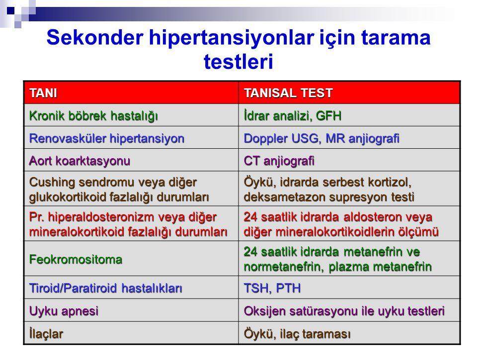 Sekonder hipertansiyonlar için tarama testleri