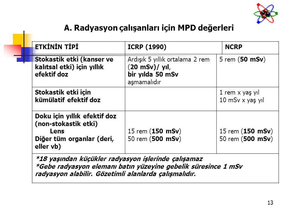A. Radyasyon çalışanları için MPD değerleri