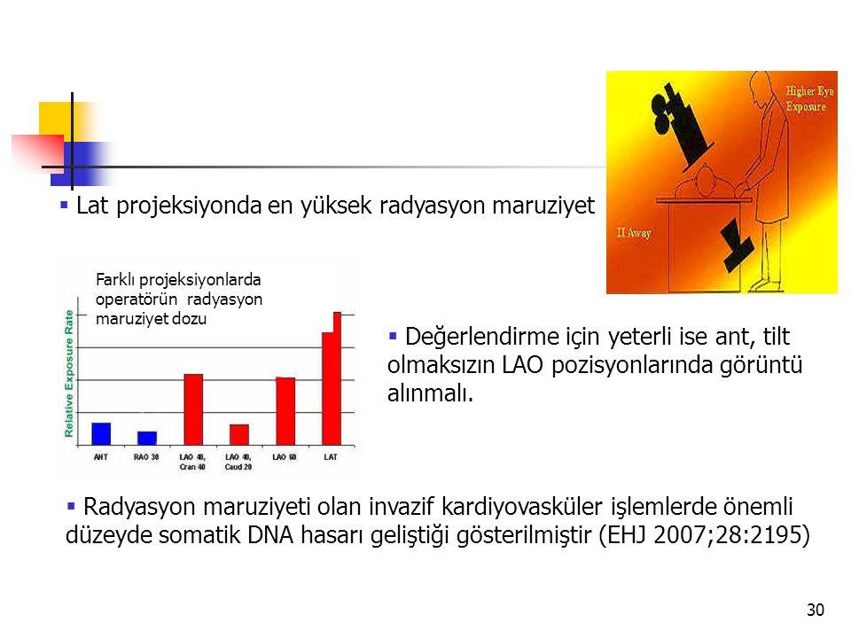 Lat projeksiyonda en yüksek radyasyon maruziyet
