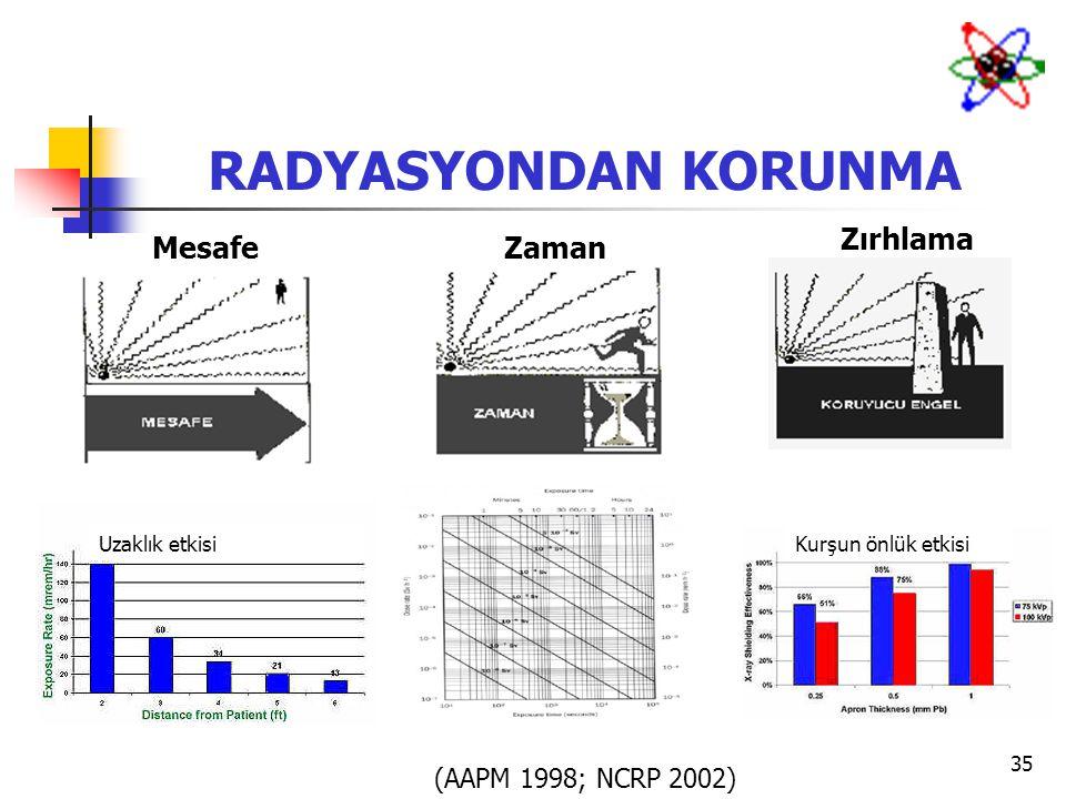 RADYASYONDAN KORUNMA Mesafe Zaman Zırhlama (AAPM 1998; NCRP 2002)