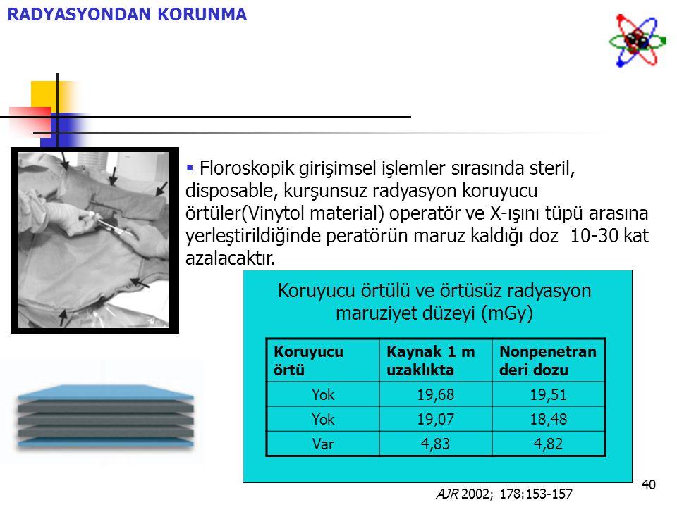 Koruyucu örtülü ve örtüsüz radyasyon maruziyet düzeyi (mGy)