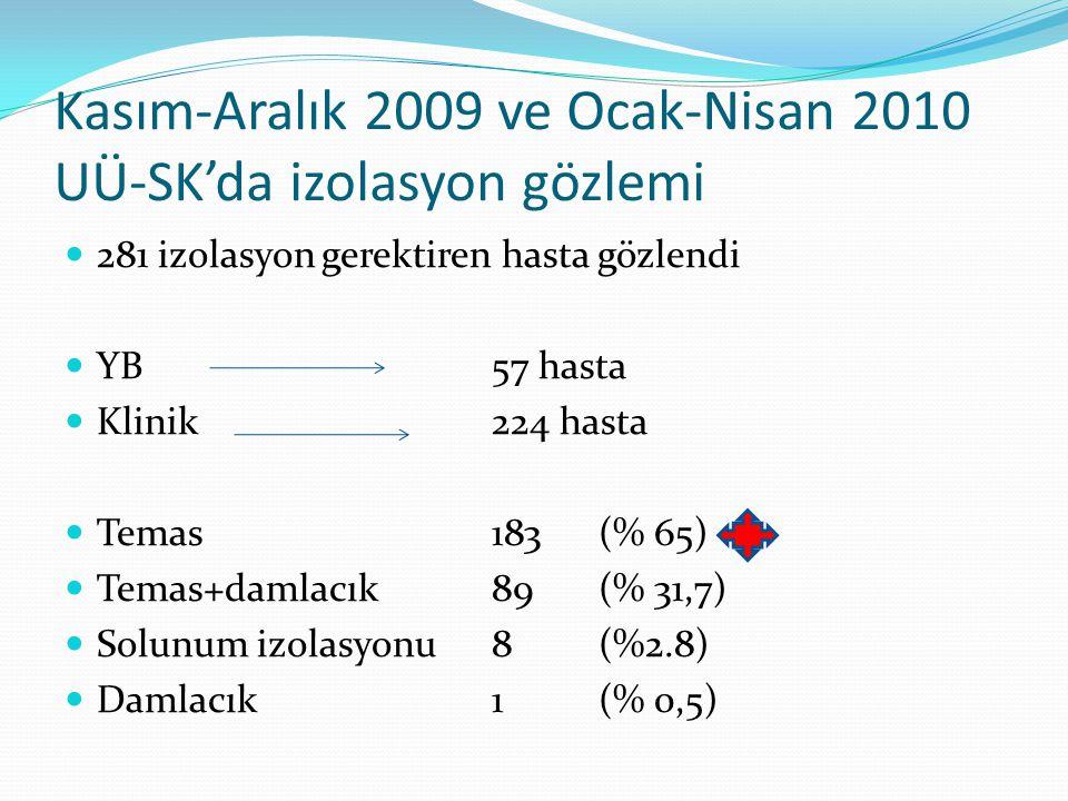 Kasım-Aralık 2009 ve Ocak-Nisan 2010 UÜ-SK'da izolasyon gözlemi