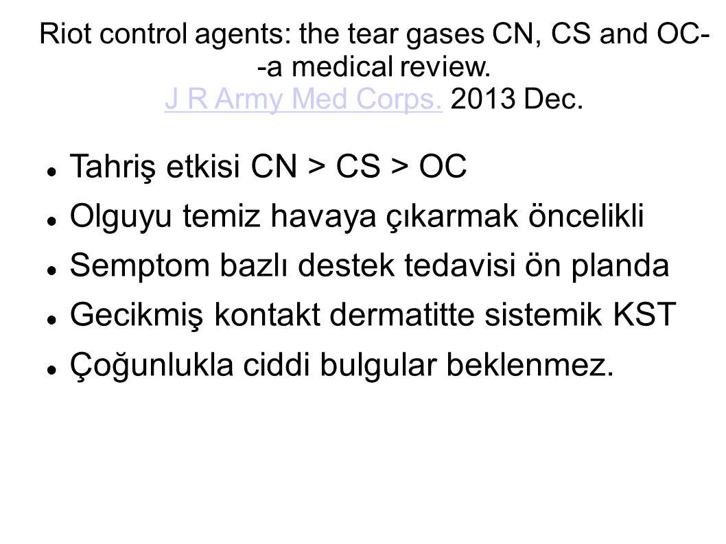 Tahriş etkisi CN > CS > OC