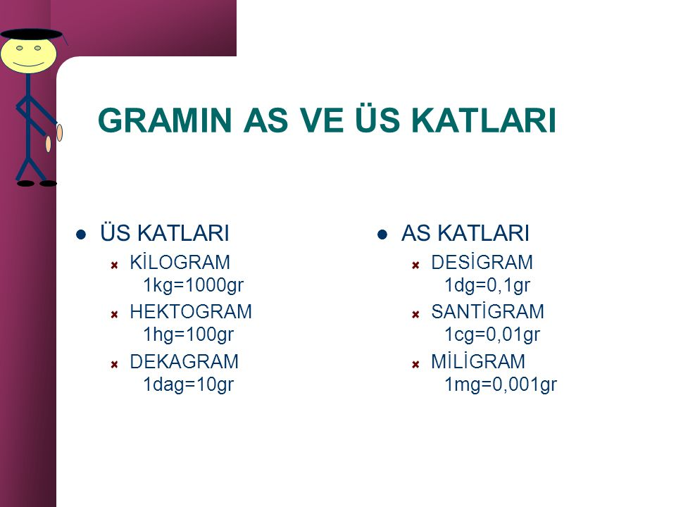 GRAMIN AS VE ÜS KATLARI ÜS KATLARI AS KATLARI KİLOGRAM 1kg=1000gr