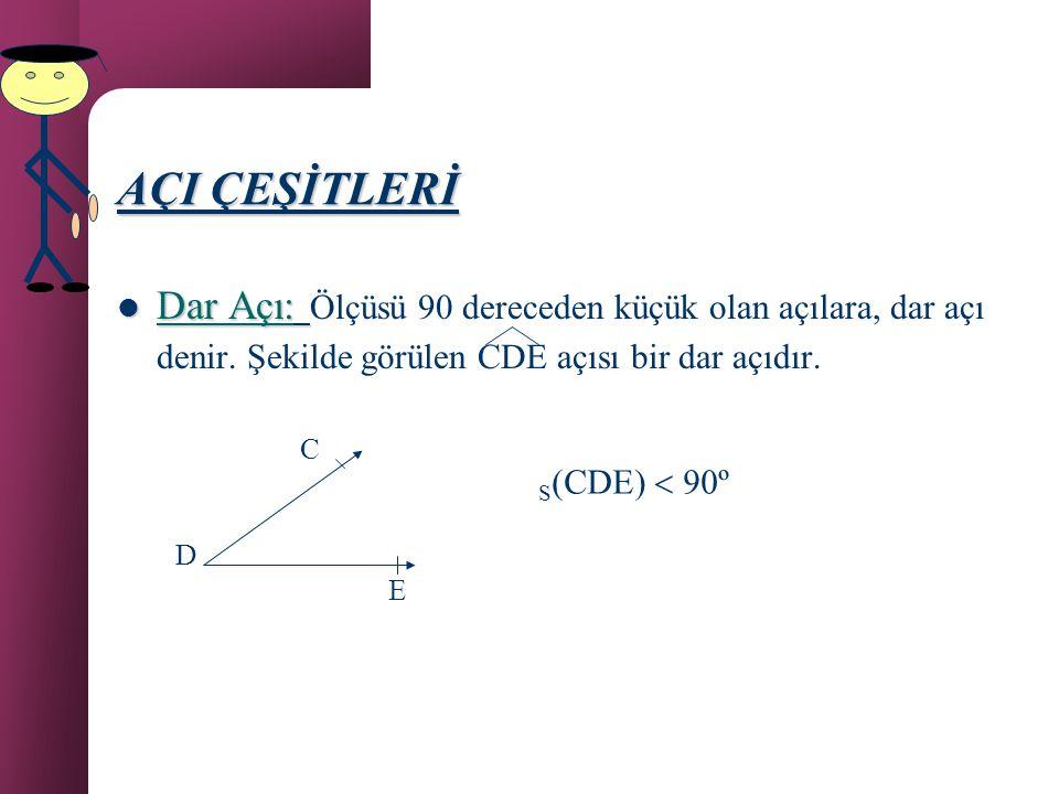 AÇI ÇEŞİTLERİ Dar Açı: Ölçüsü 90 dereceden küçük olan açılara, dar açı denir. Şekilde görülen CDE açısı bir dar açıdır.