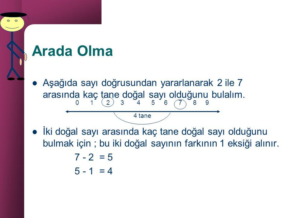 Arada Olma Aşağıda sayı doğrusundan yararlanarak 2 ile 7 arasında kaç tane doğal sayı olduğunu bulalım.