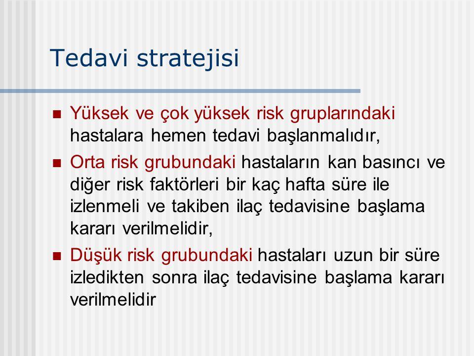 Tedavi stratejisi Yüksek ve çok yüksek risk gruplarındaki hastalara hemen tedavi başlanmalıdır,