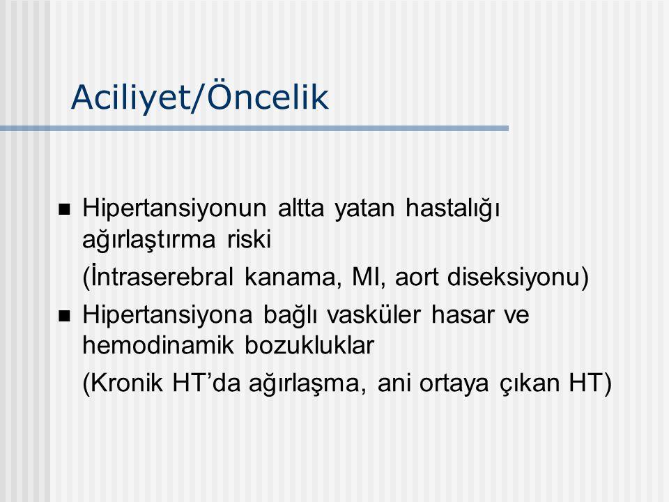 Aciliyet/Öncelik Hipertansiyonun altta yatan hastalığı ağırlaştırma riski. (İntraserebral kanama, MI, aort diseksiyonu)