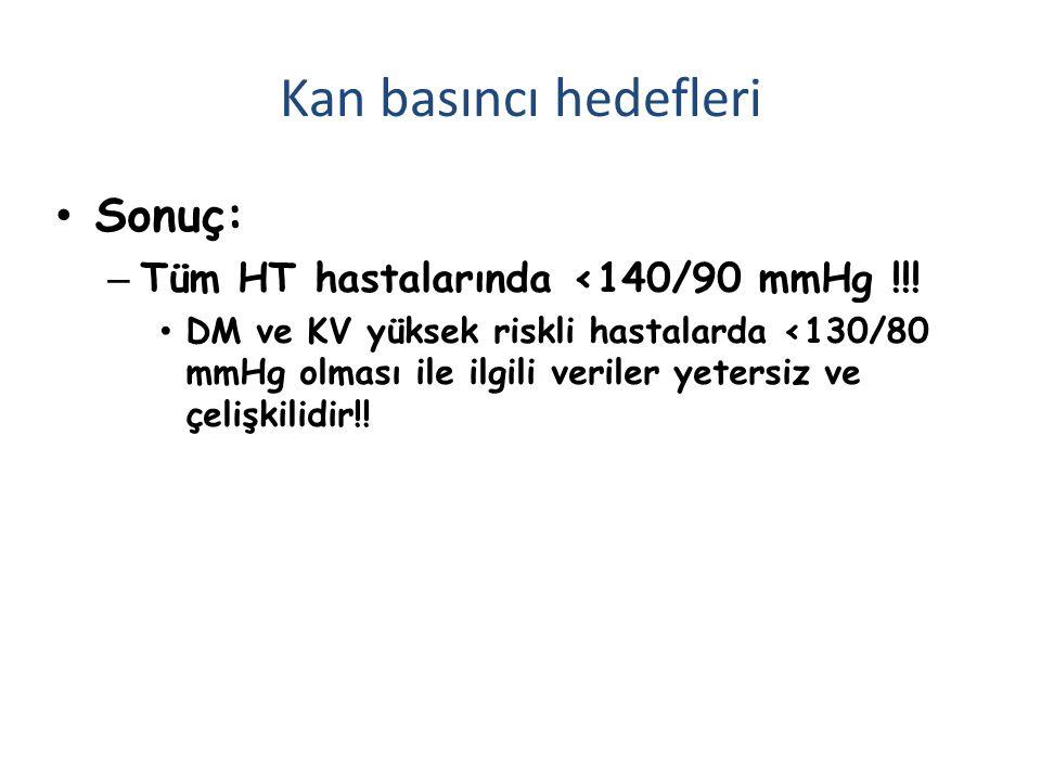 Kan basıncı hedefleri Sonuç: Tüm HT hastalarında <140/90 mmHg !!!
