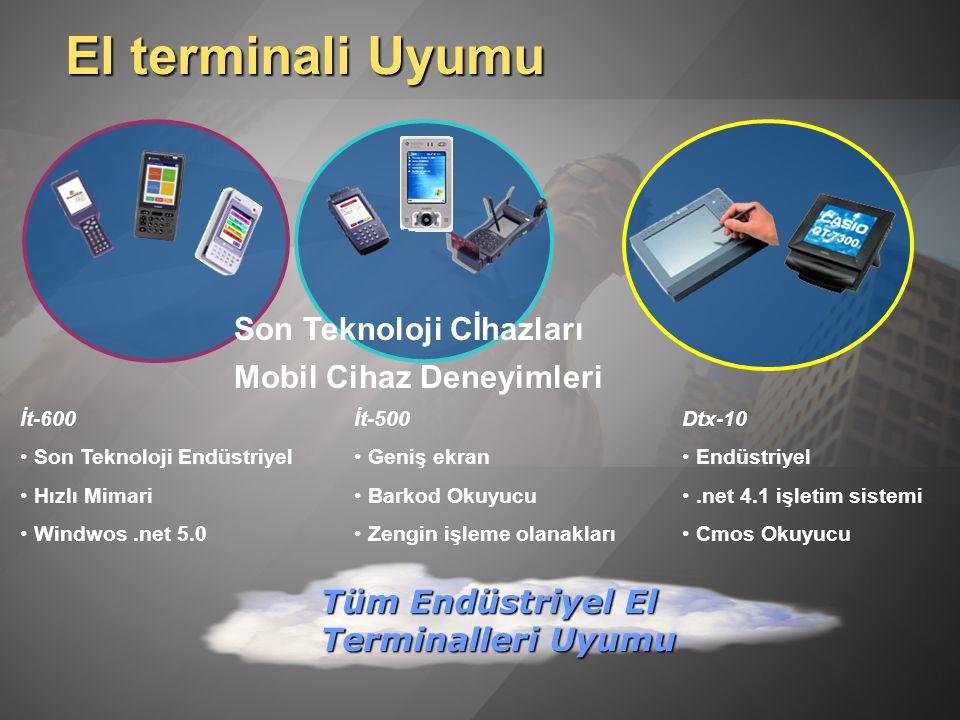 El terminali Uyumu Son Teknoloji Cİhazları Mobil Cihaz Deneyimleri
