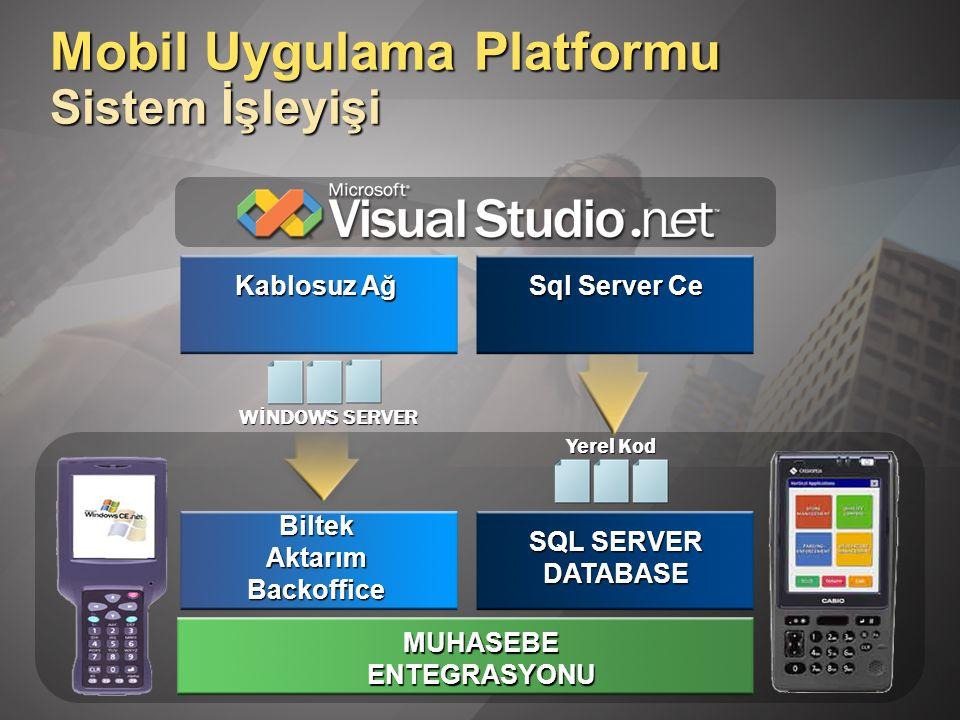 Mobil Uygulama Platformu Sistem İşleyişi
