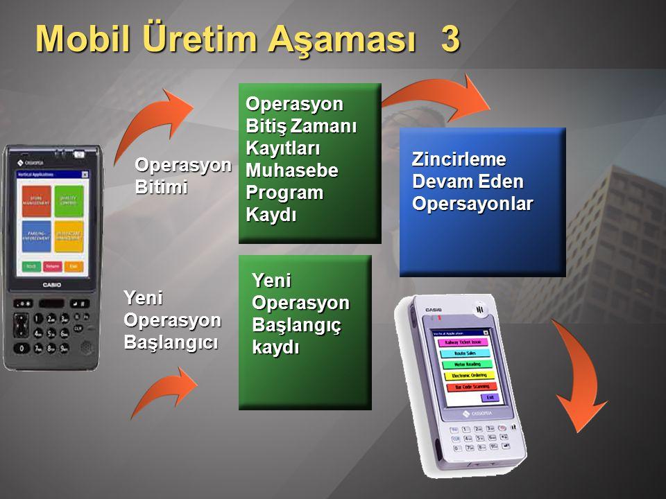 Mobil Üretim Aşaması 3 Operasyon Bitiş Zamanı Kayıtları Muhasebe Program Kaydı. Zincirleme Devam Eden Opersayonlar.