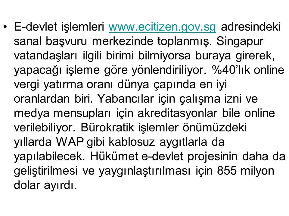 E-devlet işlemleri www. ecitizen. gov