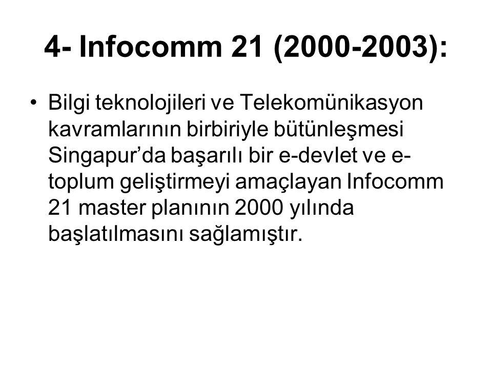 4- Infocomm 21 (2000-2003):