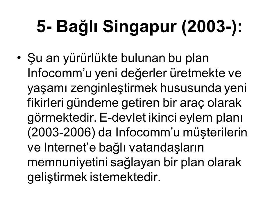 5- Bağlı Singapur (2003-):