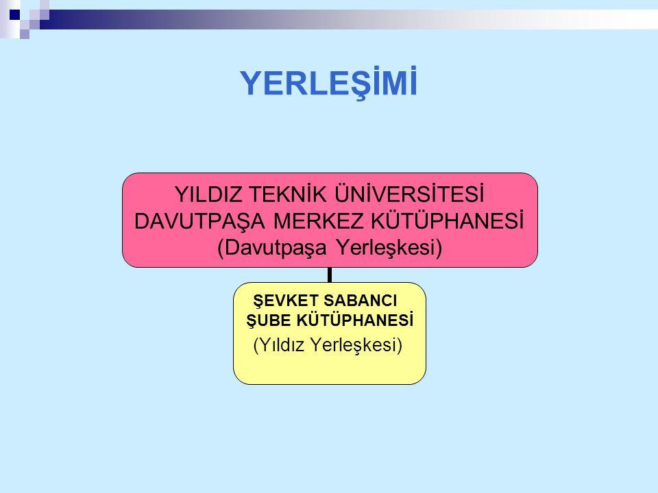 YERLEŞİMİ