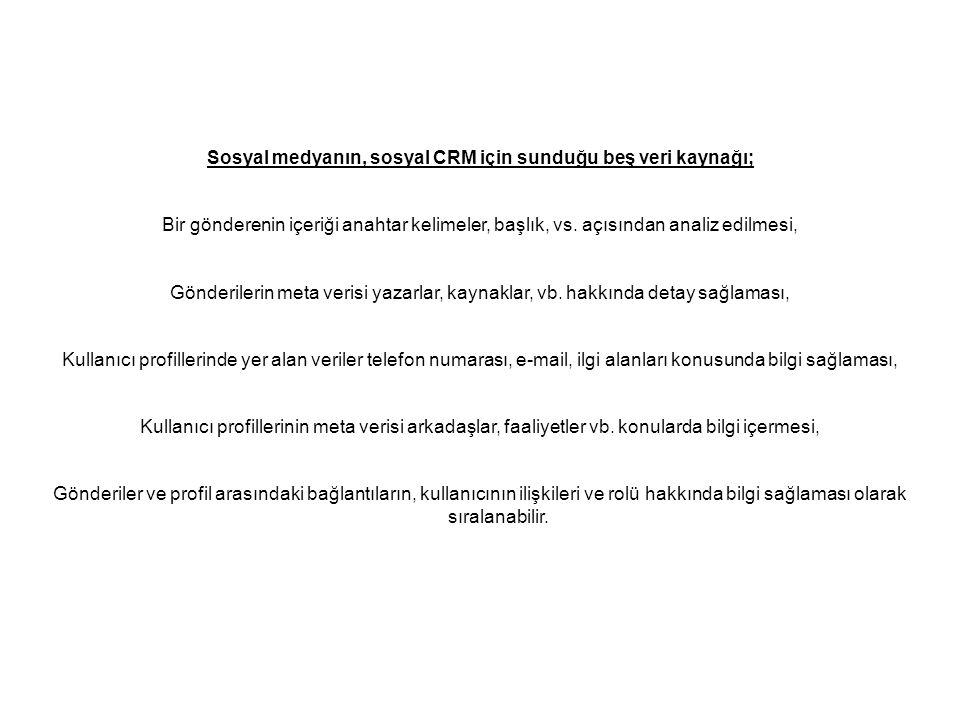 Sosyal medyanın, sosyal CRM için sunduğu beş veri kaynağı;