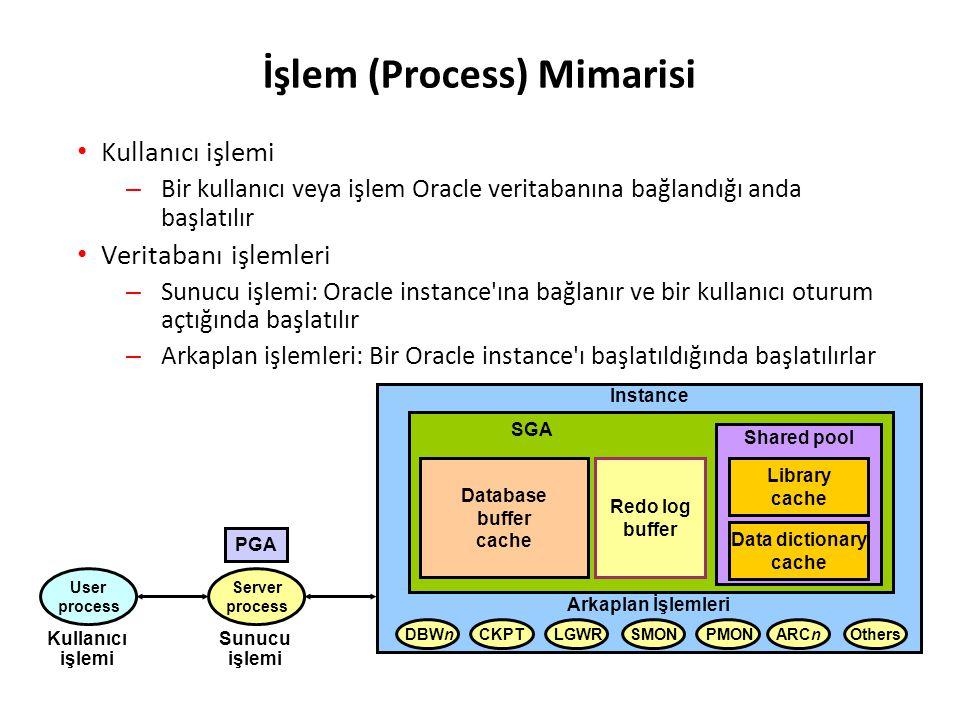 İşlem (Process) Mimarisi